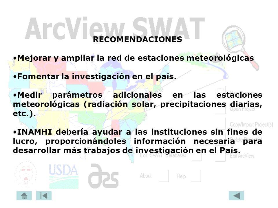 RECOMENDACIONES Mejorar y ampliar la red de estaciones meteorológicas. Fomentar la investigación en el país.
