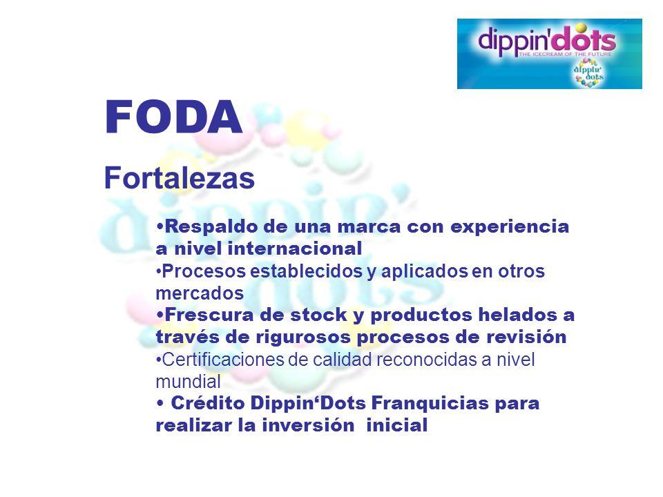 FODA Fortalezas. Respaldo de una marca con experiencia a nivel internacional. Procesos establecidos y aplicados en otros mercados.
