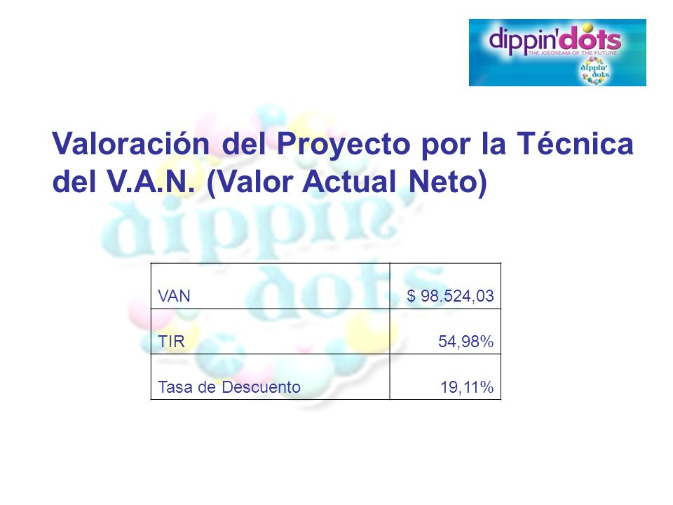Valoración del Proyecto por la Técnica del V.A.N. (Valor Actual Neto)