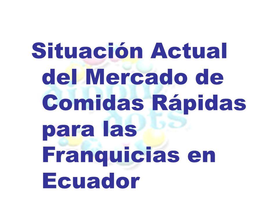 Situación Actual del Mercado de Comidas Rápidas para las Franquicias en Ecuador