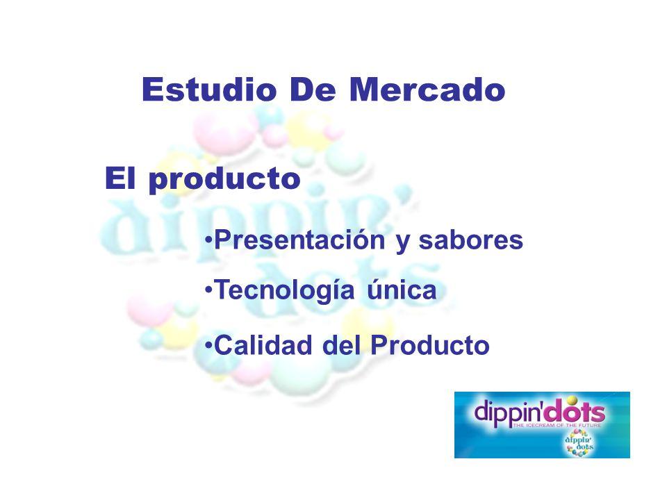 Estudio De Mercado El producto Presentación y sabores Tecnología única