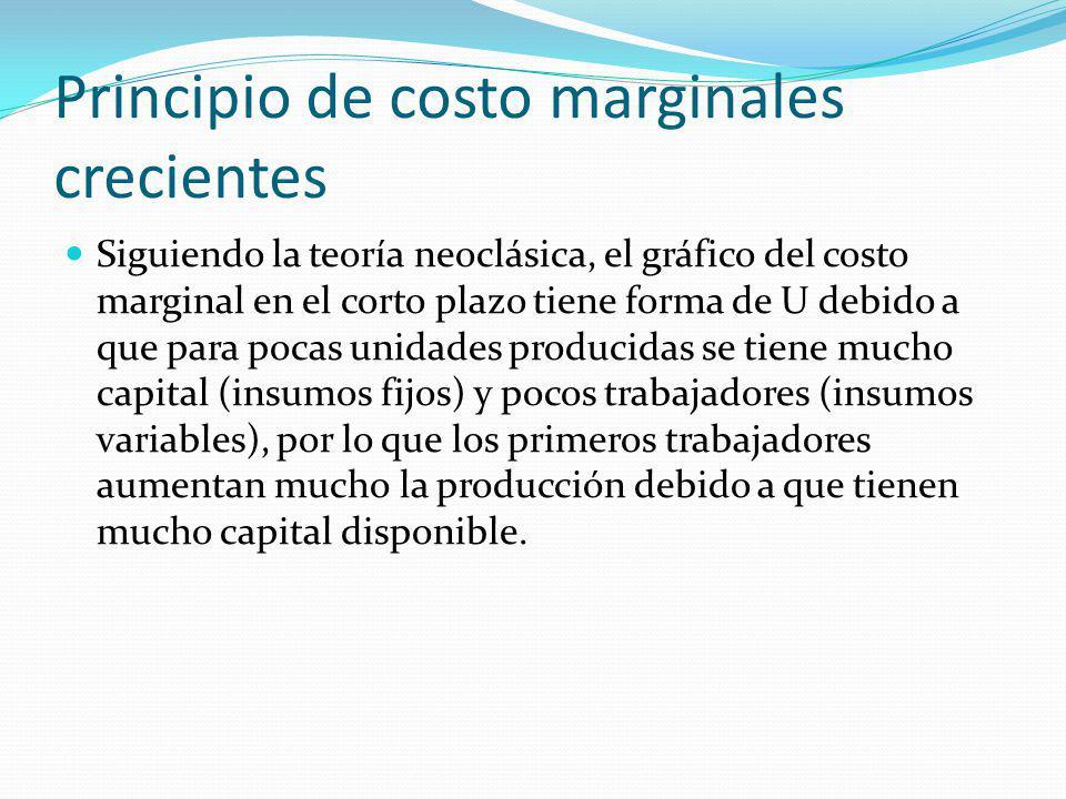 Principio de costo marginales crecientes