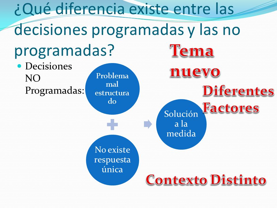 ¿Qué diferencia existe entre las decisiones programadas y las no programadas
