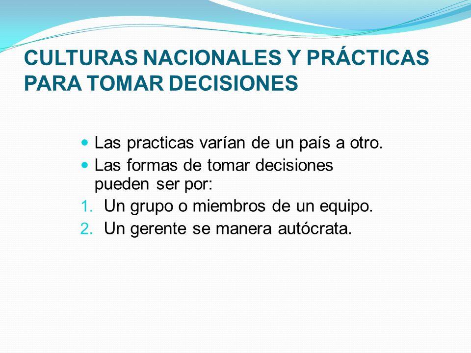 CULTURAS NACIONALES Y PRÁCTICAS PARA TOMAR DECISIONES