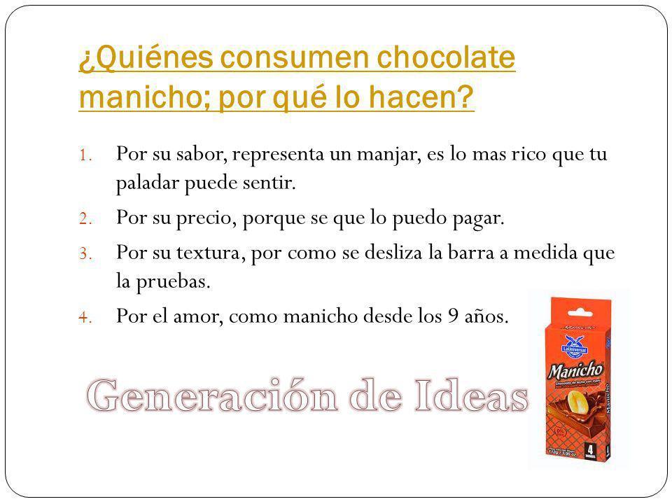 ¿Quiénes consumen chocolate manicho; por qué lo hacen