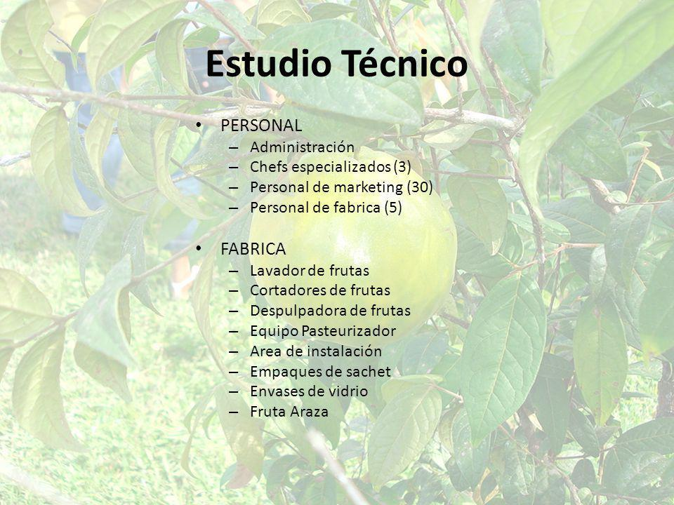 Estudio Técnico PERSONAL FABRICA Administración