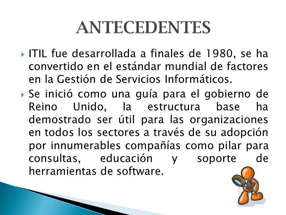 ANTECEDENTES ITIL fue desarrollada a finales de 1980, se ha convertido en el estándar mundial de factores en la Gestión de Servicios Informáticos.