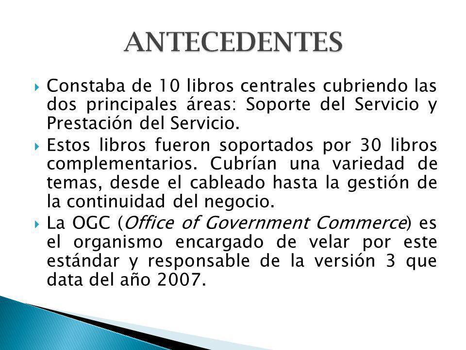 ANTECEDENTES Constaba de 10 libros centrales cubriendo las dos principales áreas: Soporte del Servicio y Prestación del Servicio.