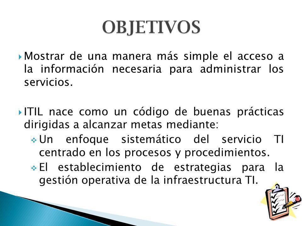 OBJETIVOS Mostrar de una manera más simple el acceso a la información necesaria para administrar los servicios.