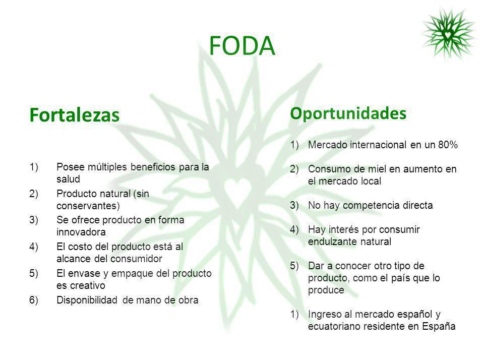 FODA Fortalezas Oportunidades Mercado internacional en un 80%