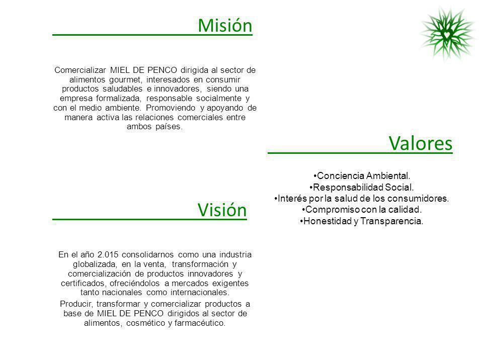 Valores Misión Visión •Conciencia Ambiental. •Responsabilidad Social.