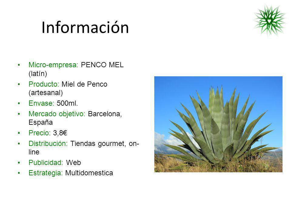 Información Micro-empresa: PENCO MEL (latín)