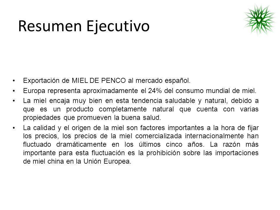 Resumen Ejecutivo Exportación de MIEL DE PENCO al mercado español.