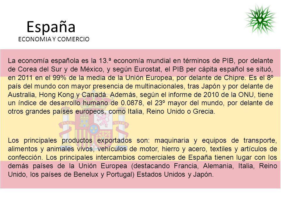 España ECONOMIA Y COMERCIO