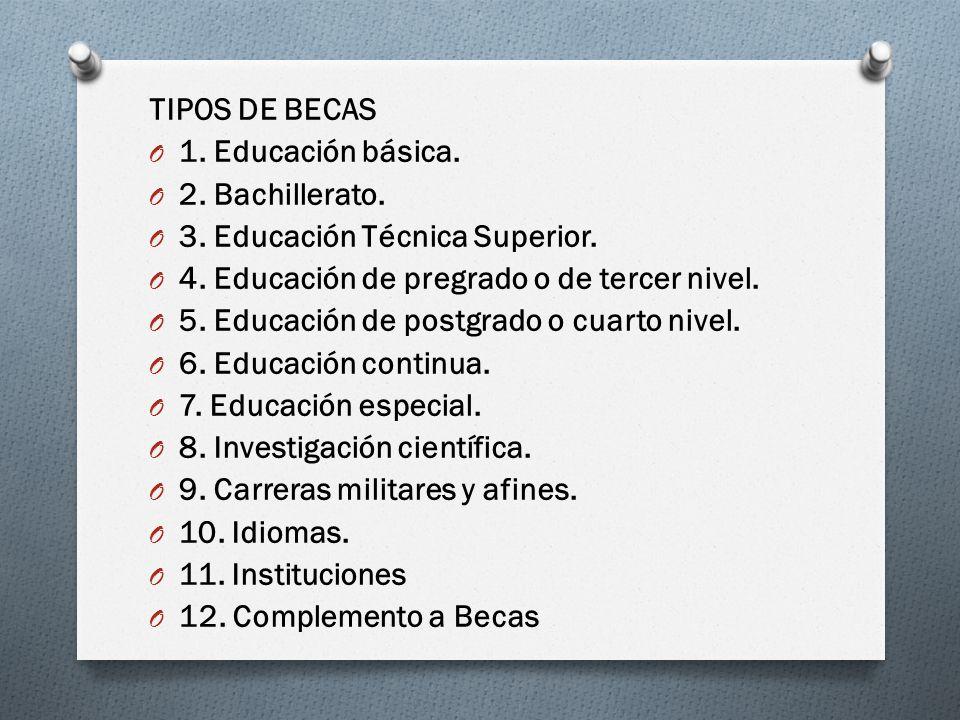 TIPOS DE BECAS 1. Educación básica. 2. Bachillerato. 3. Educación Técnica Superior. 4. Educación de pregrado o de tercer nivel.