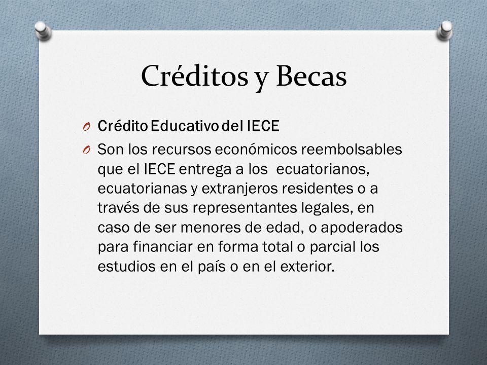Créditos y Becas Crédito Educativo del IECE