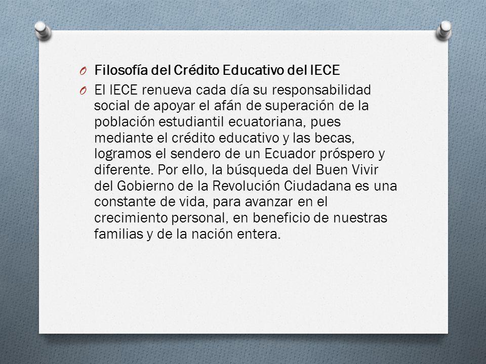 Filosofía del Crédito Educativo del IECE