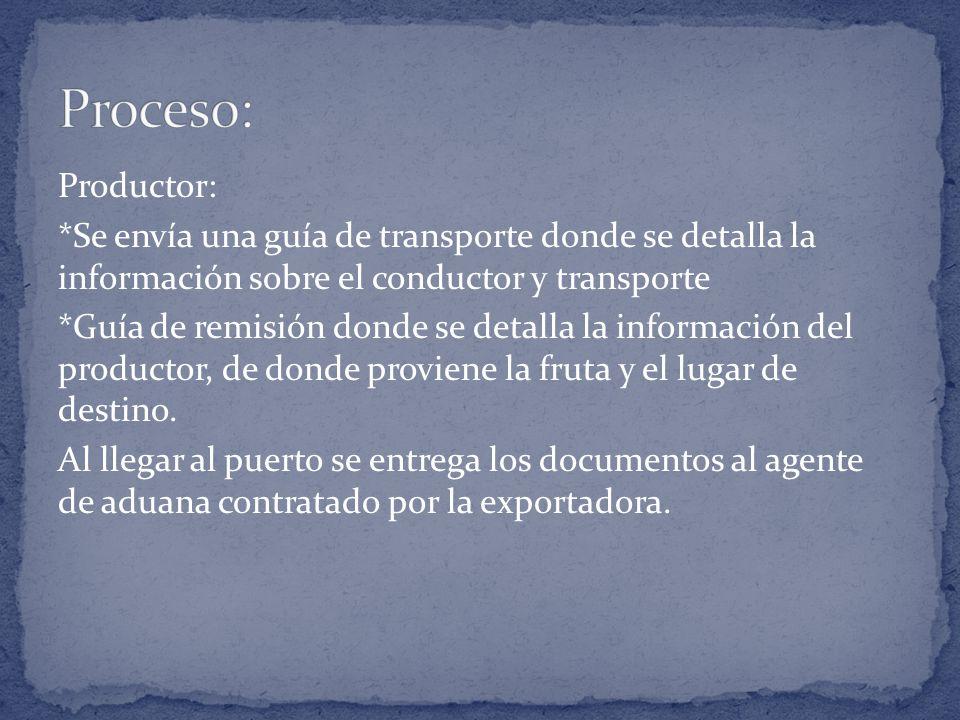 Proceso: Productor: *Se envía una guía de transporte donde se detalla la información sobre el conductor y transporte.