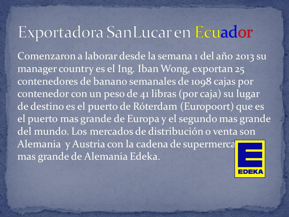 Exportadora SanLucar en Ecuador