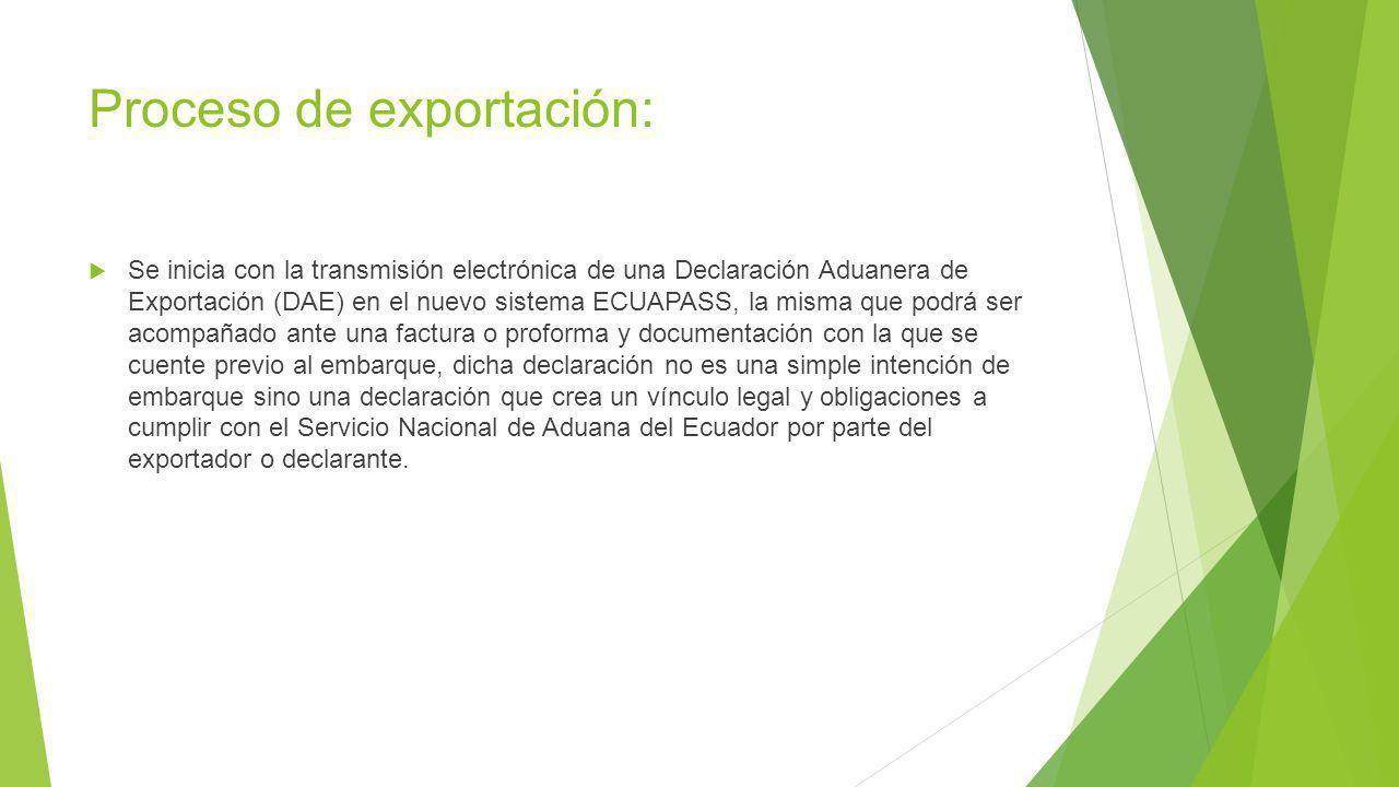 Proceso de exportación:
