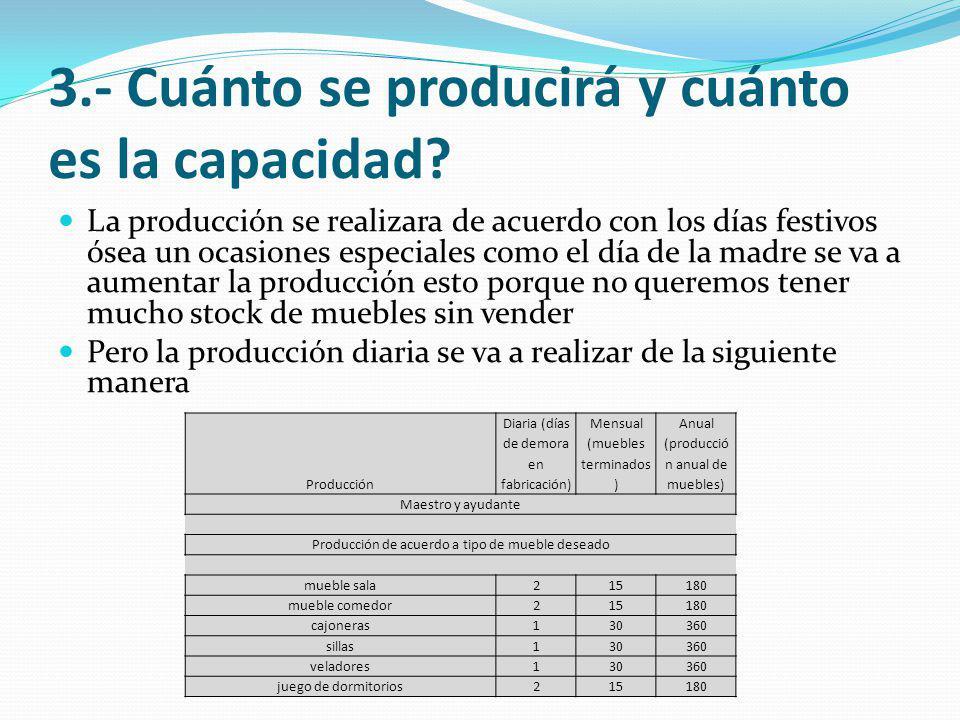 3.- Cuánto se producirá y cuánto es la capacidad