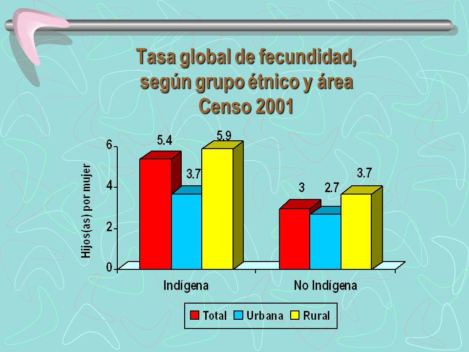 Tasa global de fecundidad, según grupo étnico y área Censo 2001