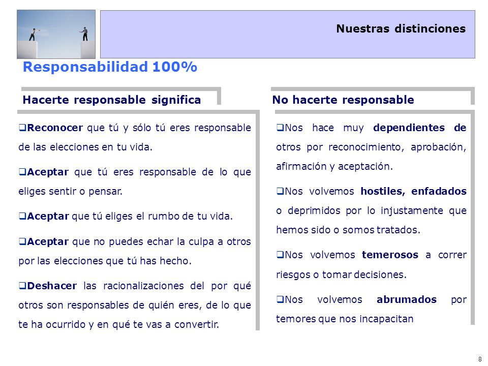 Responsabilidad 100% Hacerte responsable significa