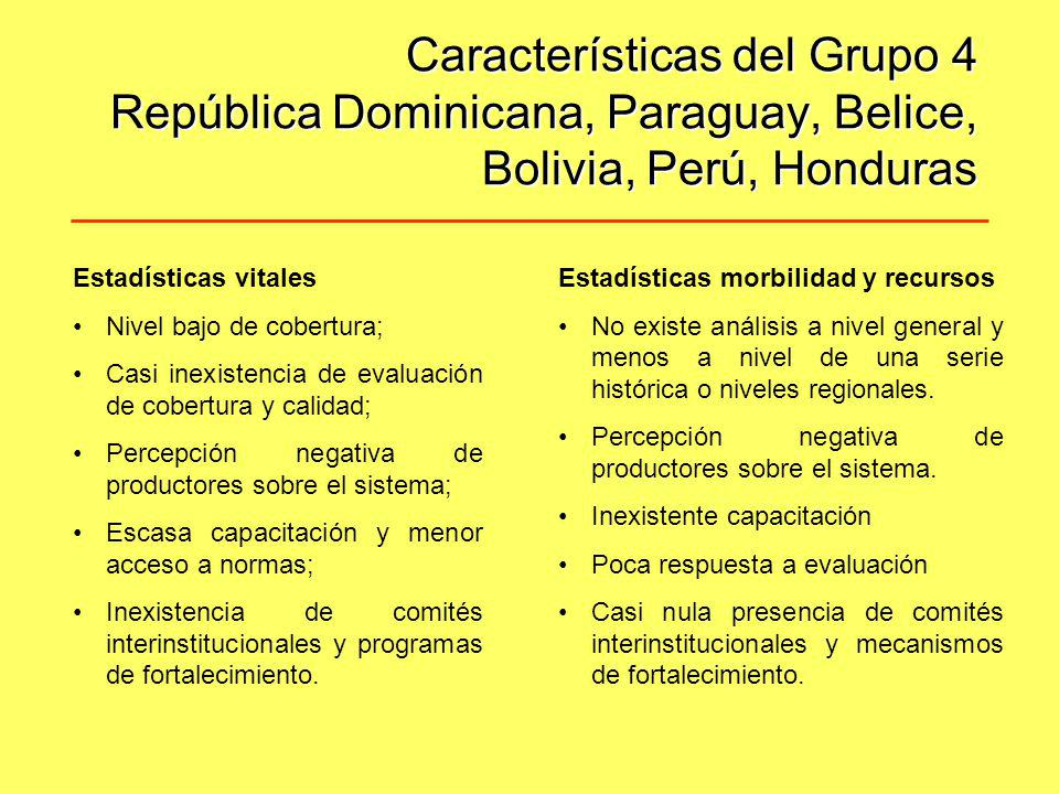 Características del Grupo 4 República Dominicana, Paraguay, Belice, Bolivia, Perú, Honduras