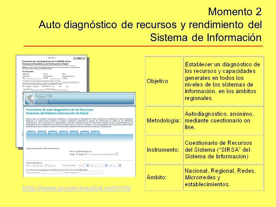 Momento 2 Auto diagnóstico de recursos y rendimiento del Sistema de Información