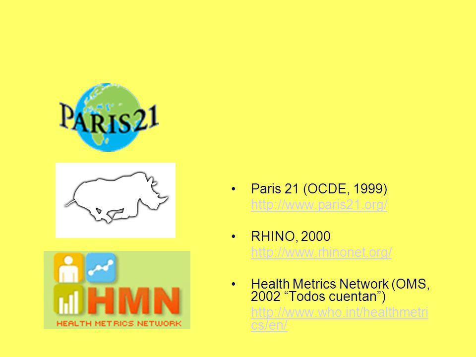 Paris 21 (OCDE, 1999) http://www.paris21.org/ RHINO, 2000. http://www.rhinonet.org/ Health Metrics Network (OMS, 2002 Todos cuentan )