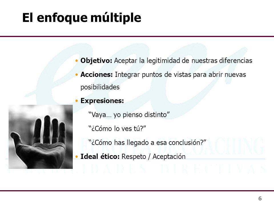 El enfoque múltiple Objetivo: Aceptar la legitimidad de nuestras diferencias. Acciones: Integrar puntos de vistas para abrir nuevas posibilidades.