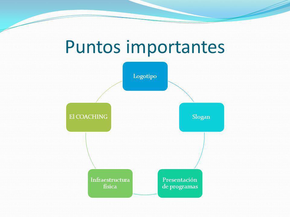 Puntos importantes Logotipo Slogan Presentación de programas