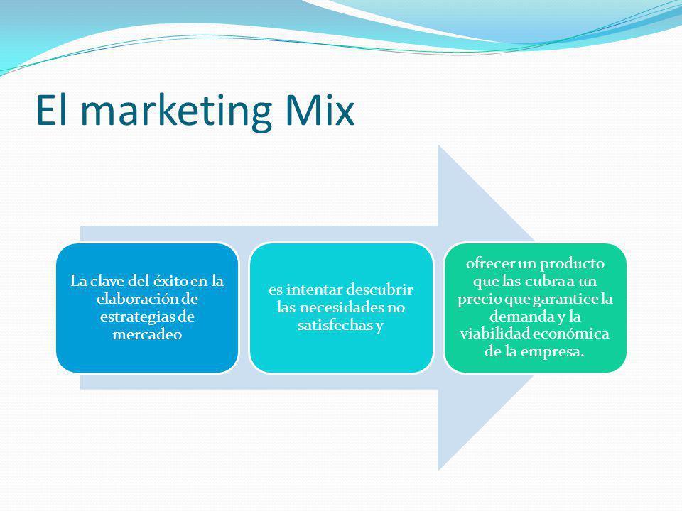 El marketing Mix La clave del éxito en la elaboración de estrategias de mercadeo. es intentar descubrir las necesidades no satisfechas y.