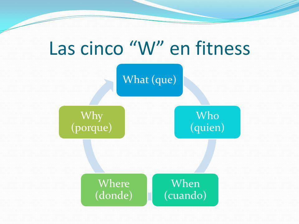 Las cinco W en fitness