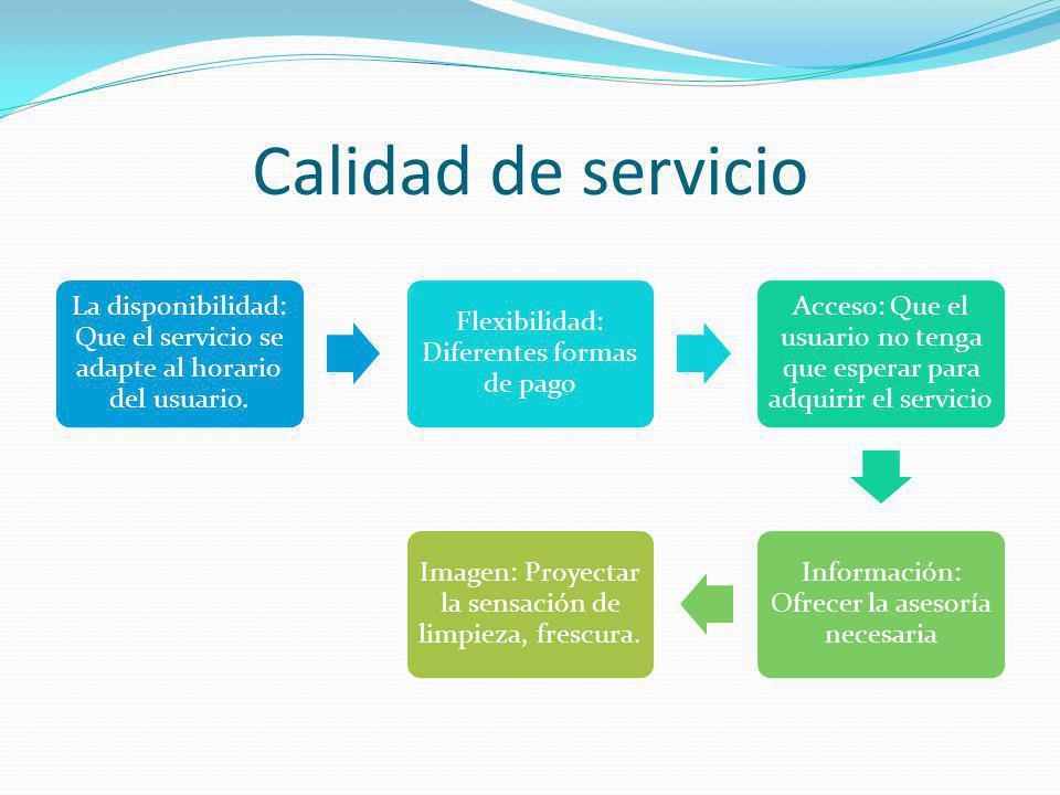 Calidad de servicio La disponibilidad: Que el servicio se adapte al horario del usuario. Flexibilidad: Diferentes formas de pago.