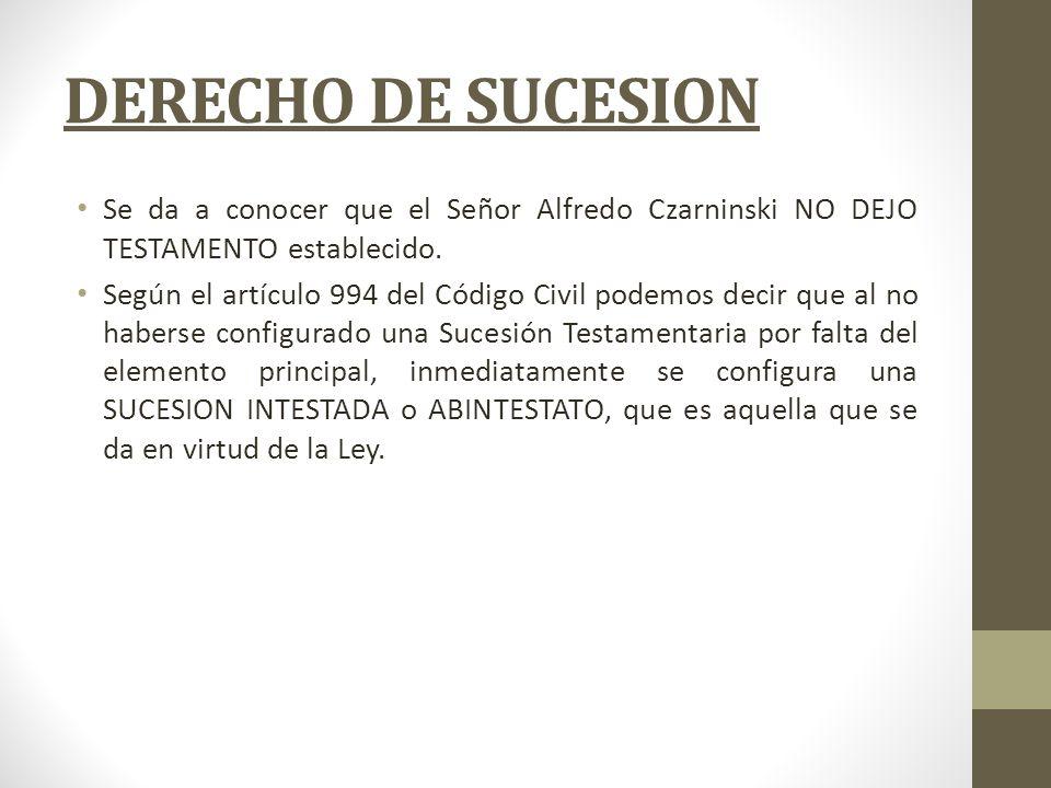 DERECHO DE SUCESION Se da a conocer que el Señor Alfredo Czarninski NO DEJO TESTAMENTO establecido.