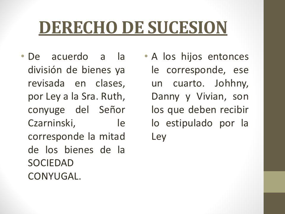 DERECHO DE SUCESION