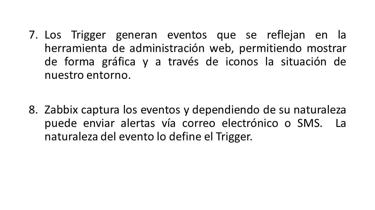 Los Trigger generan eventos que se reflejan en la herramienta de administración web, permitiendo mostrar de forma gráfica y a través de iconos la situación de nuestro entorno.