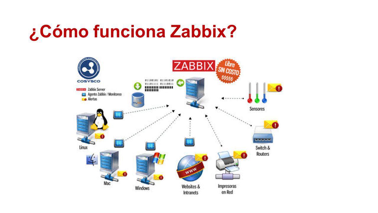¿Cómo funciona Zabbix