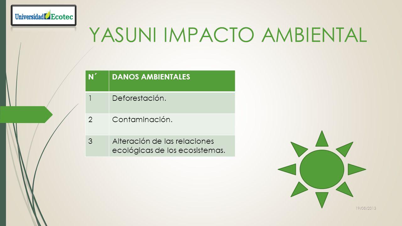 YASUNI IMPACTO AMBIENTAL