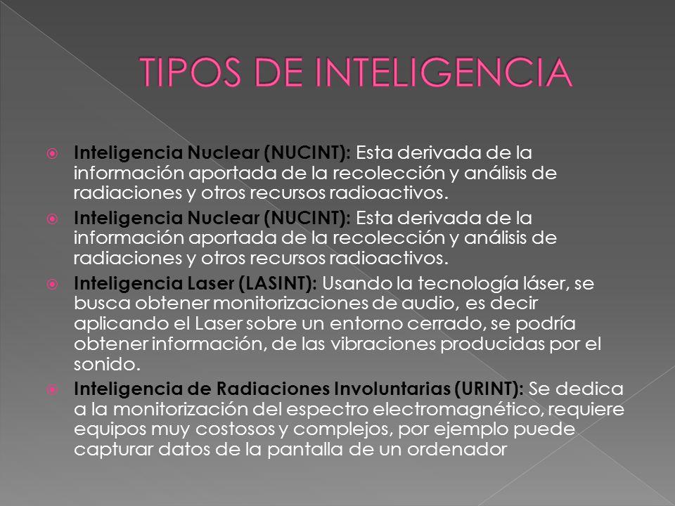 TIPOS DE INTELIGENCIA