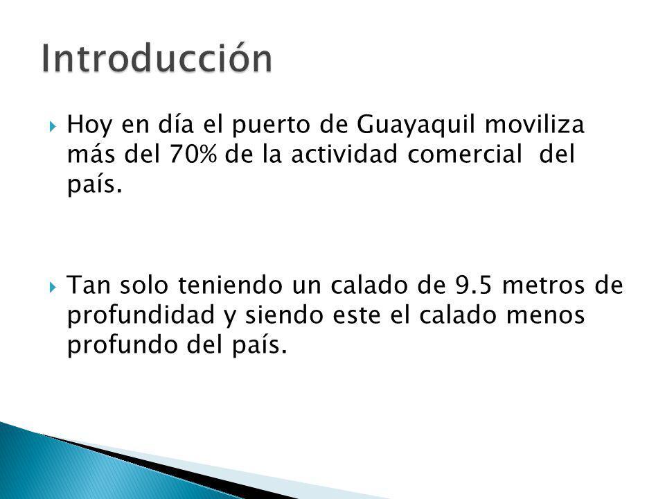 Introducción Hoy en día el puerto de Guayaquil moviliza más del 70% de la actividad comercial del país.