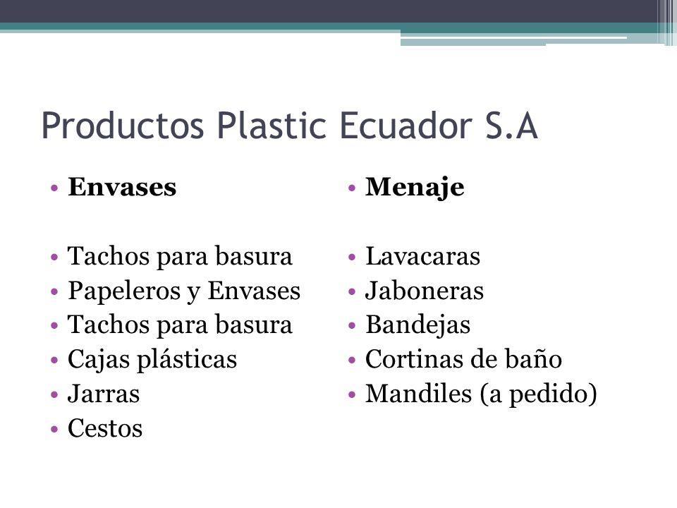 Productos Plastic Ecuador S.A
