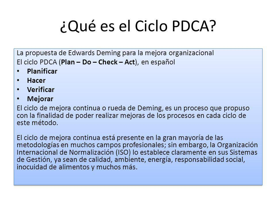¿Qué es el Ciclo PDCA La propuesta de Edwards Deming para la mejora organizacional. El ciclo PDCA (Plan – Do – Check – Act), en español.