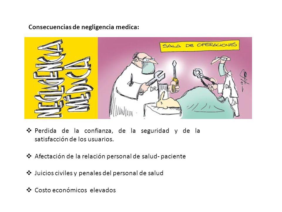 Consecuencias de negligencia medica: