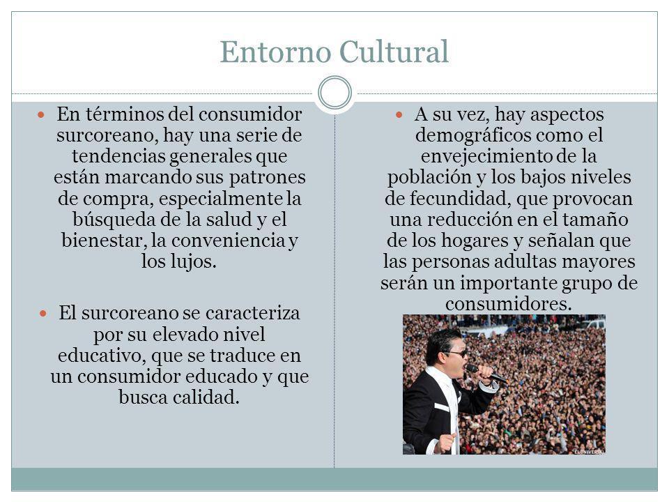 Entorno Cultural