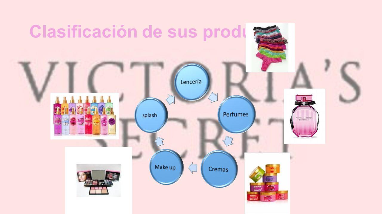 Clasificación de sus productos
