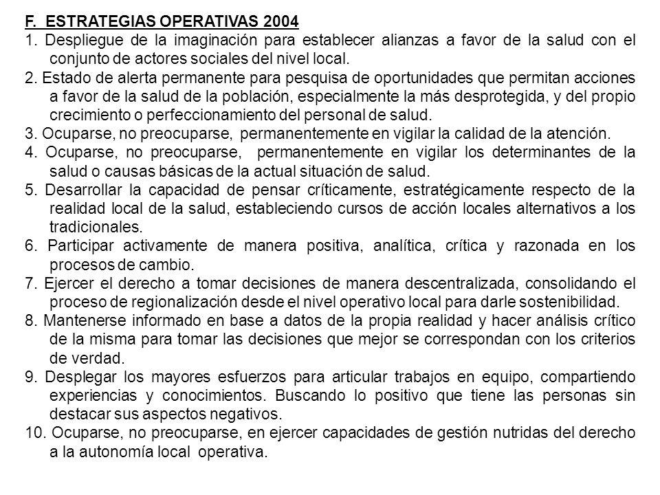 F. ESTRATEGIAS OPERATIVAS 2004