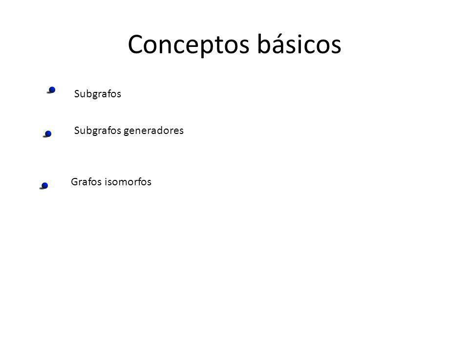 Conceptos básicos Subgrafos Subgrafos generadores Grafos isomorfos