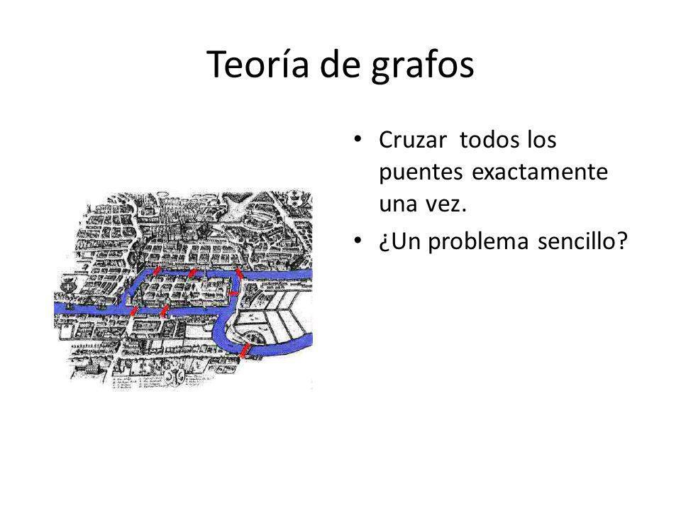 Teoría de grafos Cruzar todos los puentes exactamente una vez.